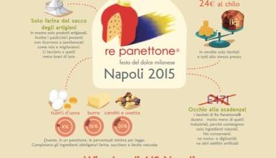re-panettone-lombardi